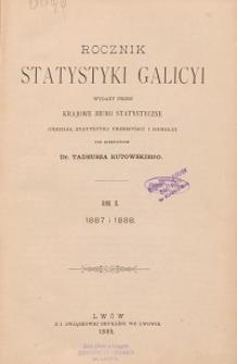 Rocznik Statystyki Galicyi. R. 2